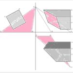 Vierseitiges Prisma mit Dreieck allgemeiner Lage