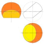 Kugel mit drei Ebenen begrenzt