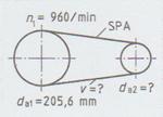 Mehrere Beispiele mit Riemenantrieben