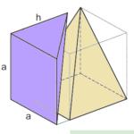 Volumen einer Pyramide