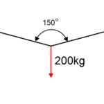 Beispiele von Kräftevektoren mit grafischer Lösung