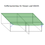 Nissan Leaf 40kWh Kofferaum